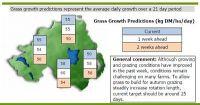 Grass Check Week Beginning 10-08-15